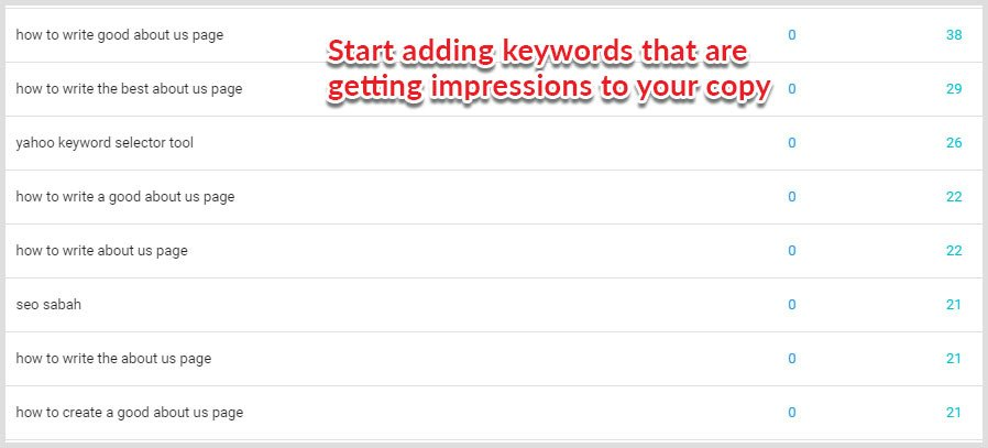 add keywords from webmasters