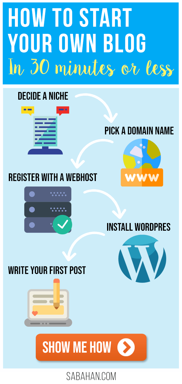 How to start a blog using WordPress. Beginners guide. #startablog #startingablog #wordpress #howtostartablog #howtoblogformoney #blog