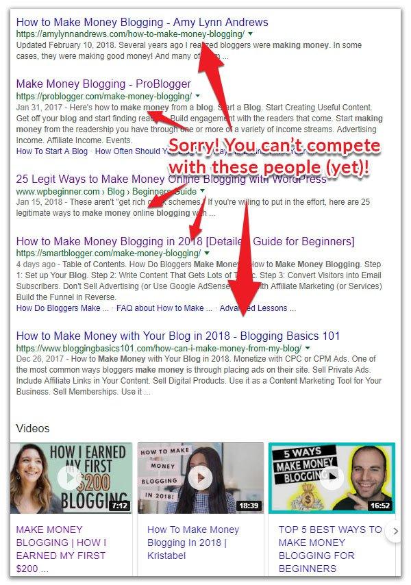 make mone blogging google result