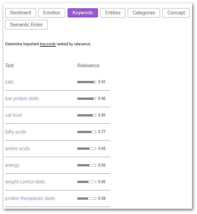 rankbrain LSI keywords